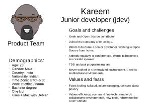persona_kareem